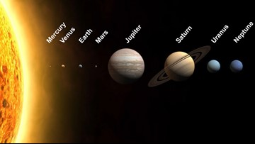 Do the Planets in Our Solar System Ever Perfectly Align?