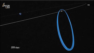 The Lunar Gateway's Chosen Orbit Will Give the Moon a Halo