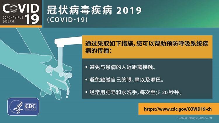 CDC Coronavirus Graphic Chinese