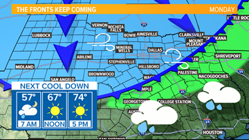 Central Texas local forecast: Another chilly fall day
