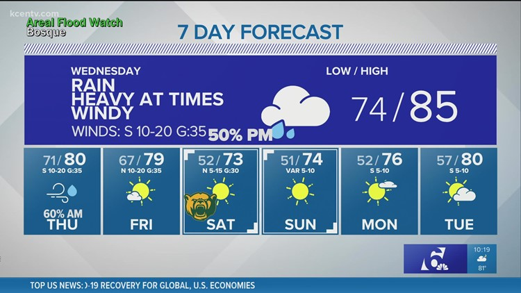 Rainy Wednesday possible   Central Texas Forecast
