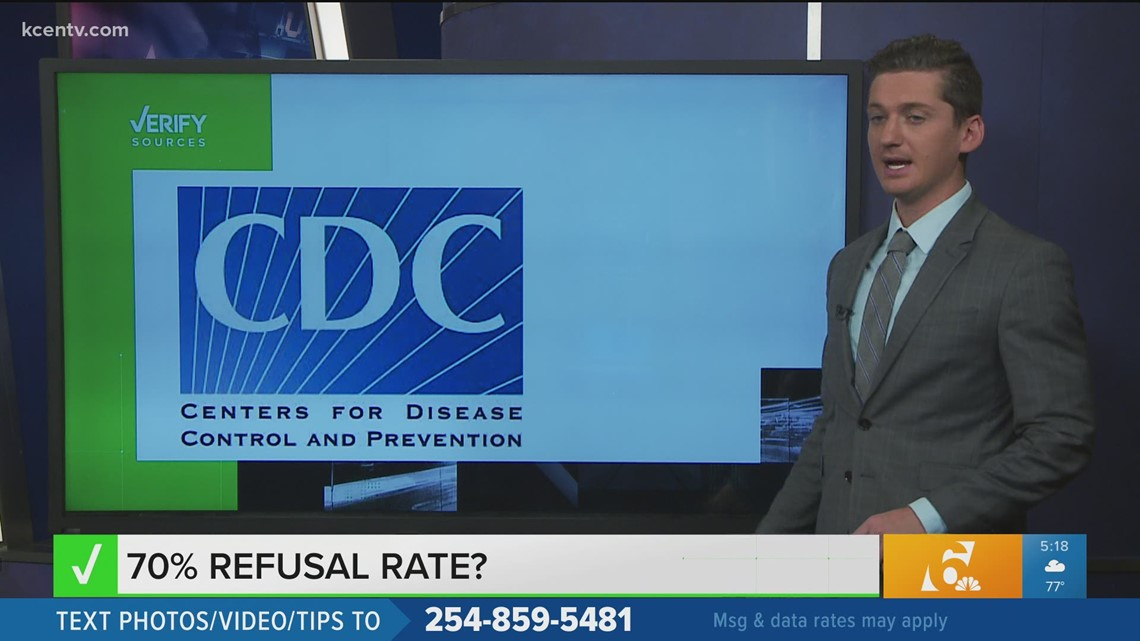 Verify: 70% refusal rate for COVID-19 vaccines?