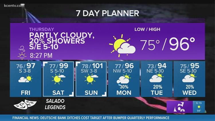 Partly cloudy, slight shower chances on Thursday   Central Texas Forecast