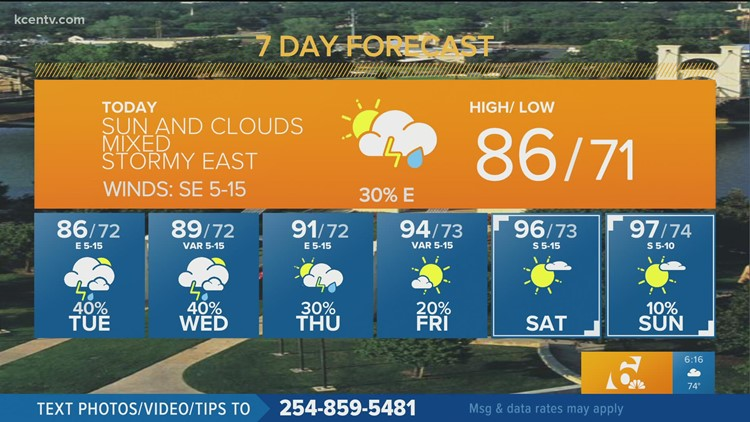 Tropical Rains Possible For Our Eastern Zones | Central Texas Forecast
