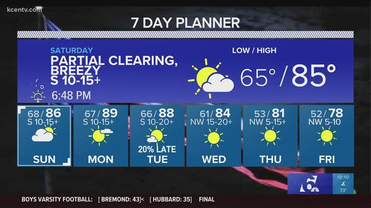 Warm, windy, humid weekend ahead | Central Texas Weekend Forecast