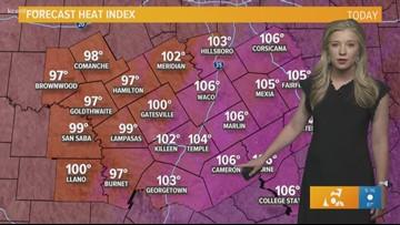 Central Texas Local Forecast