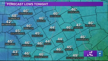 Central Texas local forecast: Partly cloudy Sunday