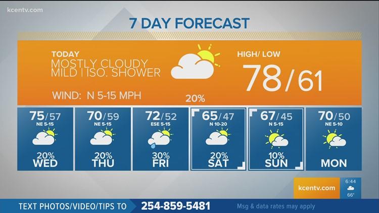 Low Rain Chances Continue   Central Texas Forecast