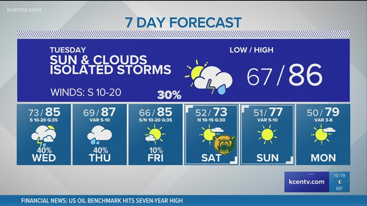 Some isolated storms possible   Central Texas Forecast