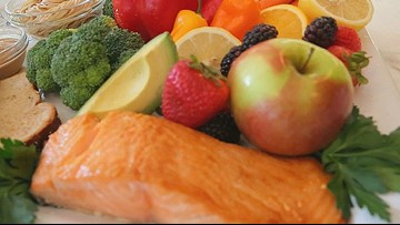 Picking the diet that's right for you