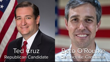 KCEN Channel 6 to air final U.S. Senate debate between Cruz, O'Rourke