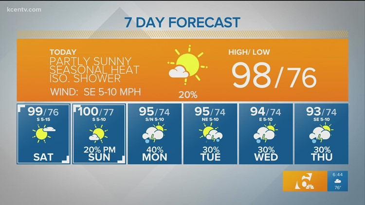 Triple Digits Possible This Weekend | Central Texas Forecast