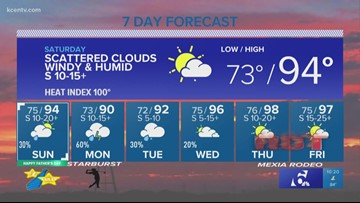 Andy's 10 p.m. forecast: Heat index of 100 degrees on Saturday