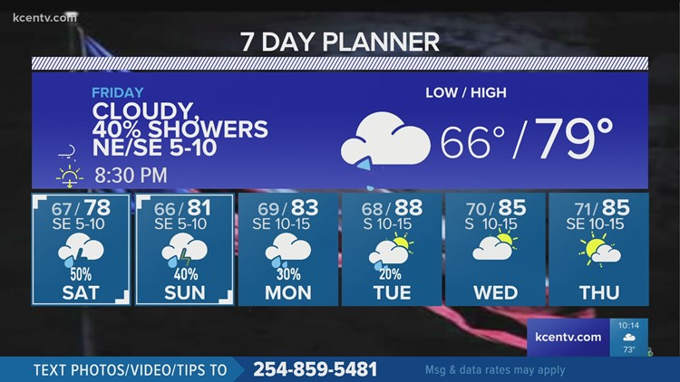 Central Texas forecast 11 p.m. update   What's ahead this weekend, next week