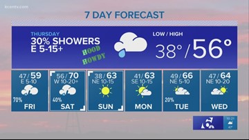 Andy's 10 p.m. forecast: Chance of showers for Thursday