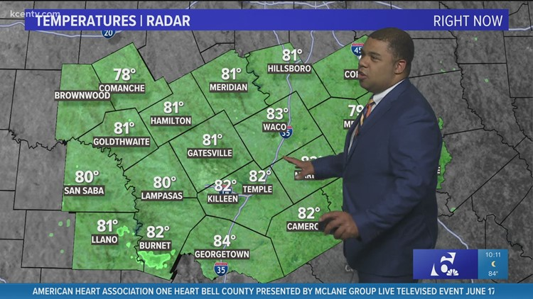 Central Texas Forecast   Hot, humid weekend ahead