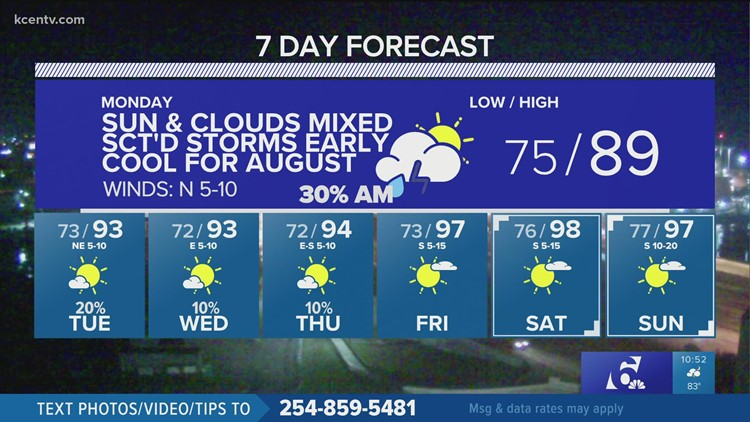 Cooler start to August with storms possible | Central Texas Forecast