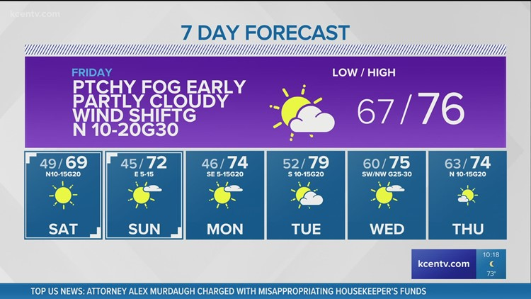 Early patchy fog, partly cloudy day   Central Texas Forecast