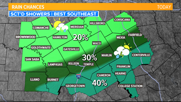 Central Texas local forecast: Mostly Cloudy with scattered showers
