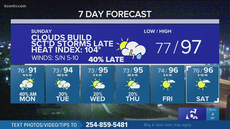 Storm possible late Sunday, but wicked heat sticks around | Central Texas Forecast
