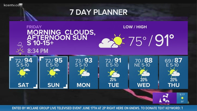 Central Texas Forecast   No more rain, but heat & humidity over the next few days