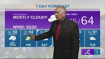 Bill's 6 p.m. forecast: Cloudy Tuesday night with a low around 49