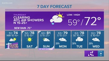 Andy's 5 p.m. forecast: Storms coming Wednesday night