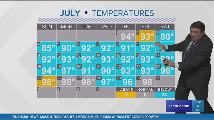 This week's forecast: Did we escape the triple digits?