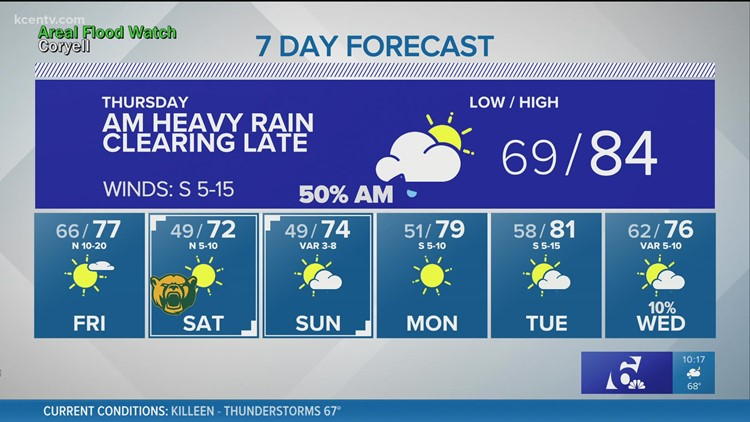 Stormy night ahead for parts of the area   Central Texas Forecast