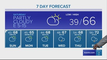 Bill's 10 p.m. forecast: Partly cloudy Saturday