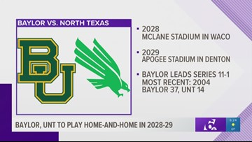 Baylor Football, UNT to play home-and-home in 2028 and 2029