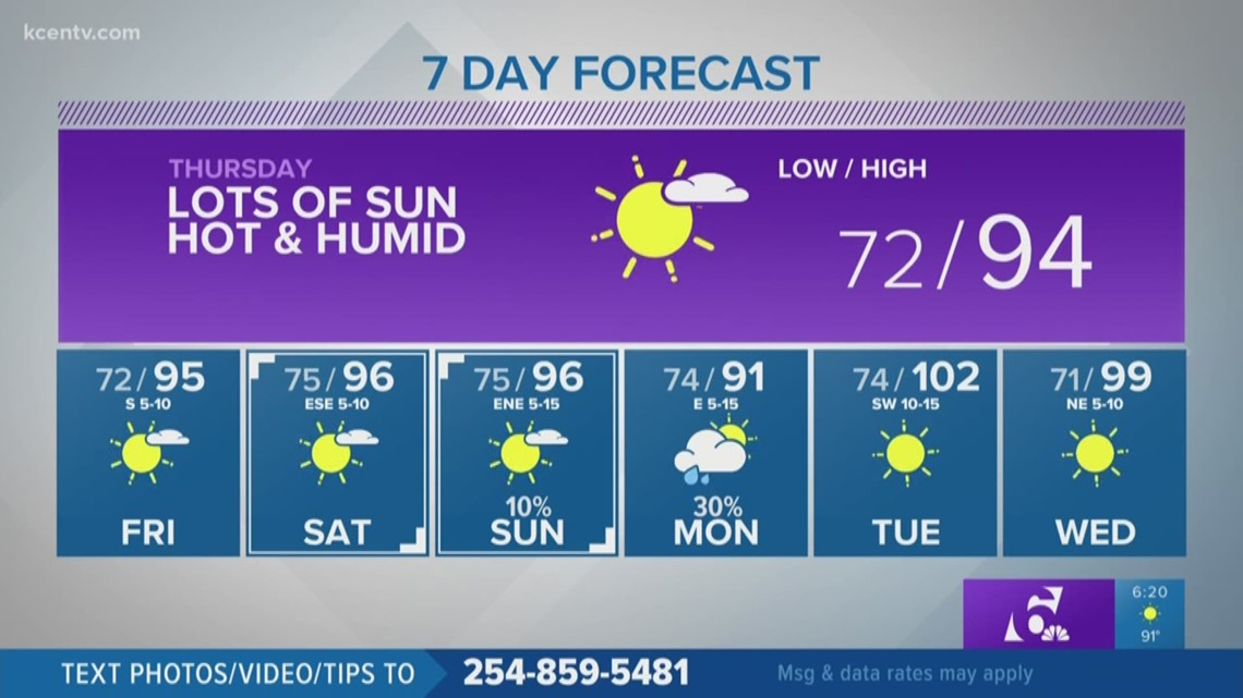 Expect a hot, humid Thursday | Central Texas Forecast