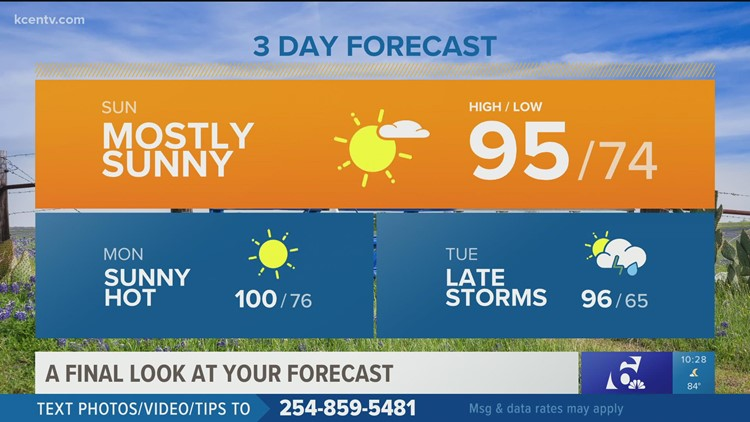 Isolated Storms Possible Sunday | Central Texas Forecast