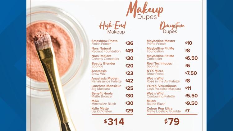 high end vs drugstore makeup dupes price comparison