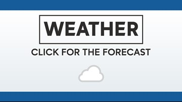 Central Texas Forecast | Bye, bye fog and drizzle, sun shines through Thursday