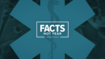 Real-time updates: Coronavirus cases on the rise in San Antonio