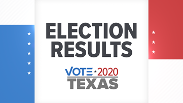 Election Results | Here are the latest numbers