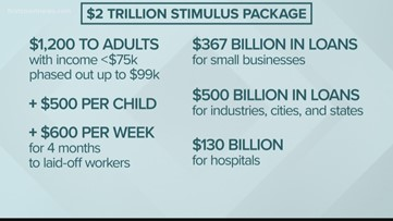 Will you get a stimulus check if you receive Social Security or disability, or didn't file a tax return?