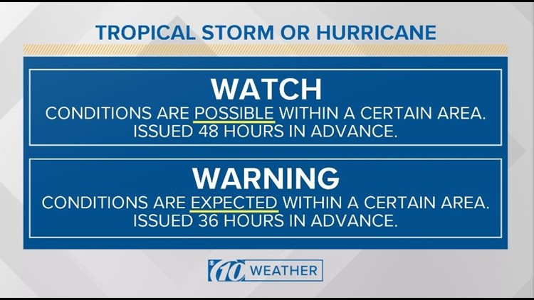 tropical storm or hurricane watch and warning