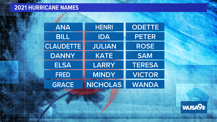 Here are the 2021 Hurricane names for the Atlantic Basin